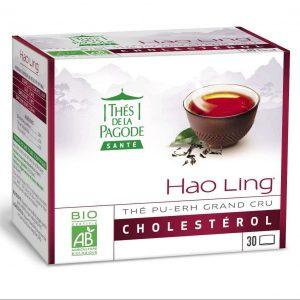 thés de la pagode Hao ling cholestérol